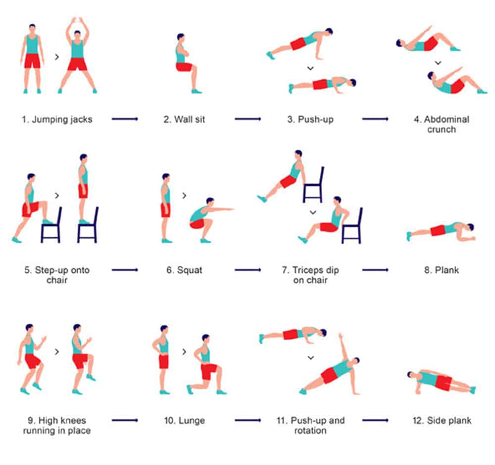 7 minutes workout officiel exemple