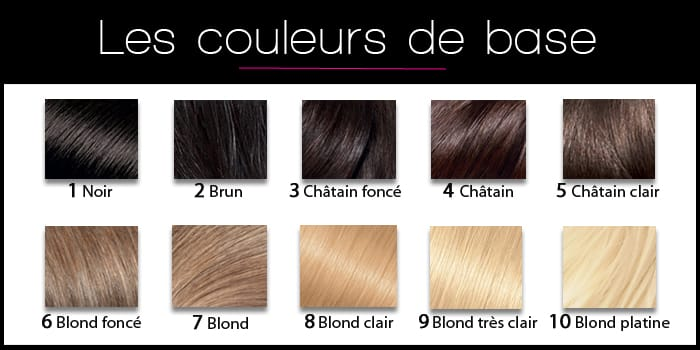 Nuancier cheveux quels sont les codes couleurs des - Les differents blonds ...