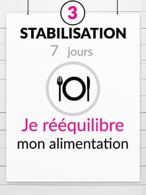 Phase de stabilisation S, 7 jours