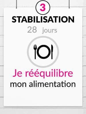 Phase de stabilisation XL, 28 jours