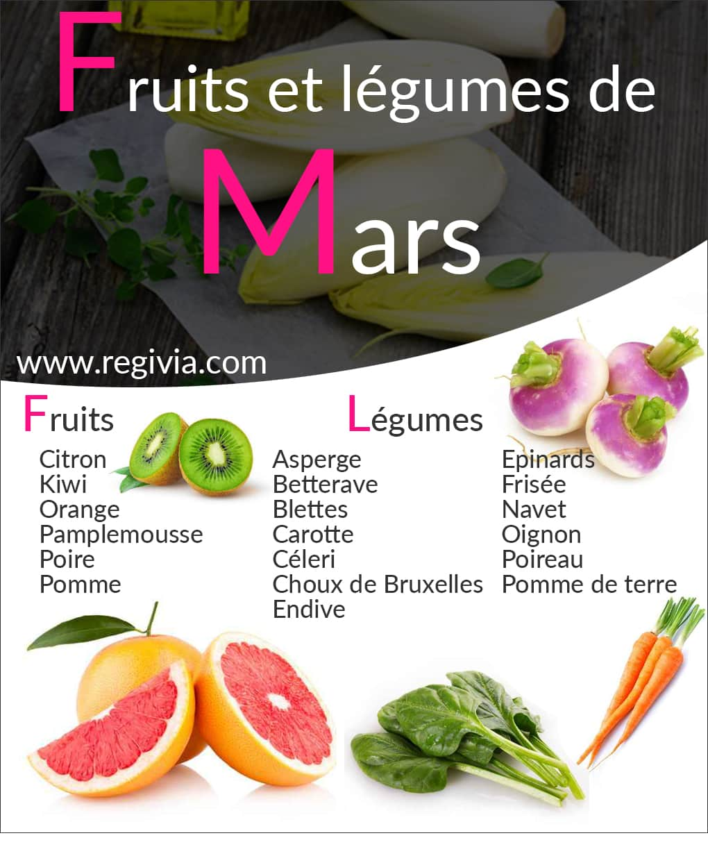fruits et l gumes de saison du mois de mars. Black Bedroom Furniture Sets. Home Design Ideas